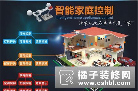 智能家居控制器各个组成单位的功能是什么?