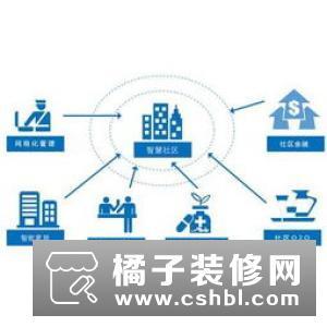 什么是智能物业 智能物业管理系统有哪些功能