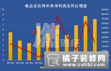腾讯第二季度净利润241.36亿元 同比增长35%