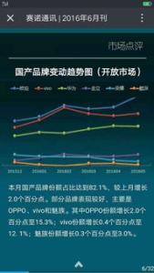 康佳集团发布2018年度报告:营收461.27亿元,同比增加47.71%