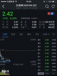 乐视网发公告:股票存在被暂停上市风险